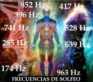 frecuencias de solfeo metodo yuen